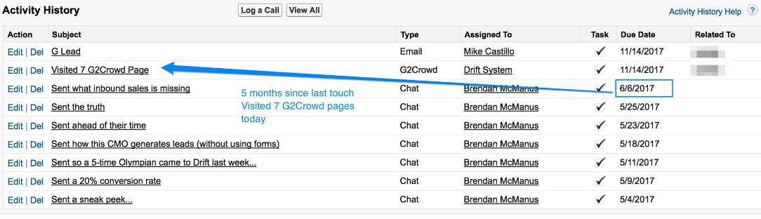 Drift Sales Alerts G2 Crowd