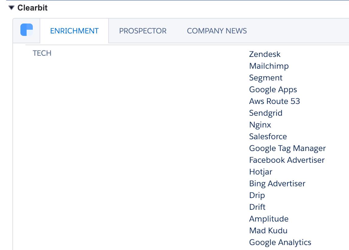 tech stack information in Clearbit widget