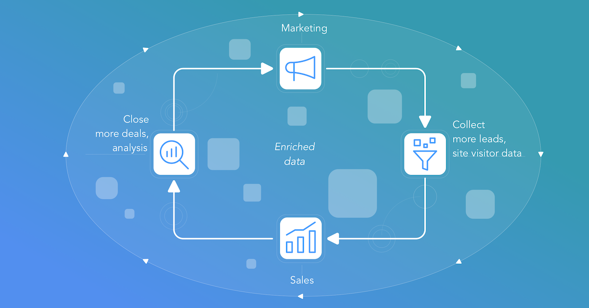 Creating a closed marketing-sales learning loop with data and communication