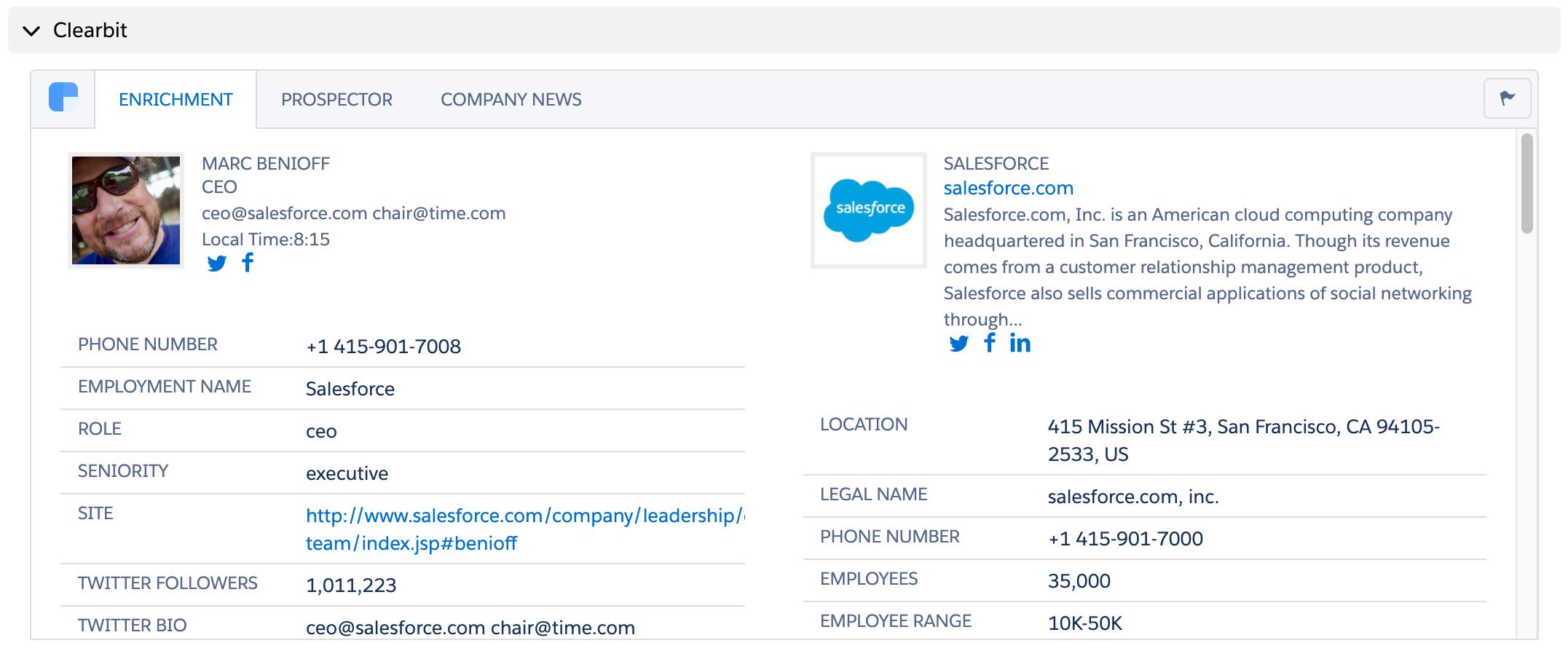 Clearbit Salesforce Enrichment example